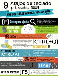 infografia atajos teclado solidworks