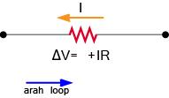 Arus yang berlawanan dengan arah loop bernilai positif