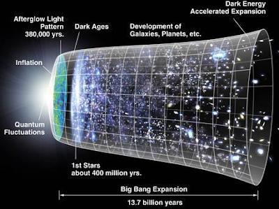 Νέα επιστημονική θεωρία: υπάρχει ένας καθρέφτης του δικού μας κόσμου, όπου ο χρόνος κυλάει προς τα πίσω