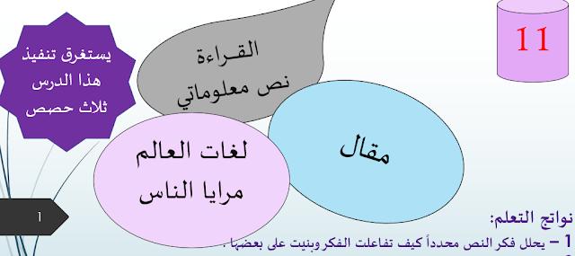 حل درس لغات العالم مرايا الناس