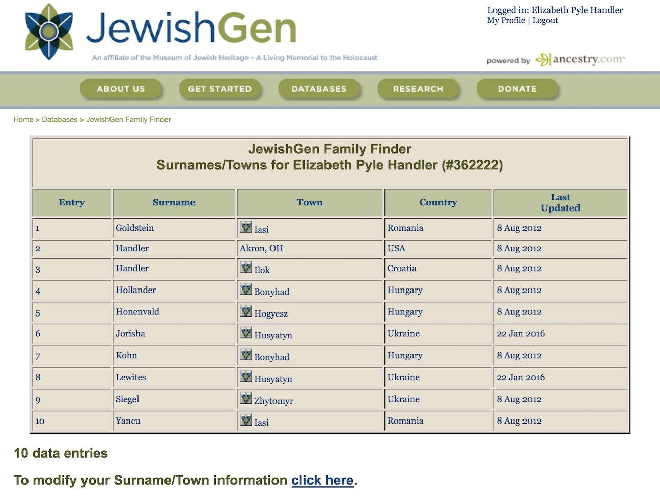 A Jewish Genealogy Journey: Researching Jewish Ancestors