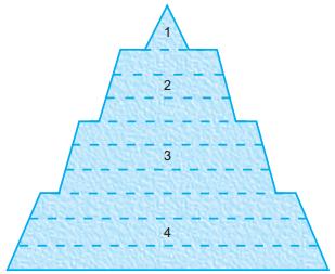 Piramida kekuasaan tipe oligarkis