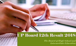 UP Board Result 2018 | UP Board 12th Results 2018 | UP Class 12th Results 2018