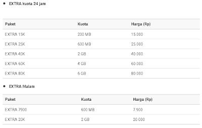 Paket EXTRA Kuota Indosat