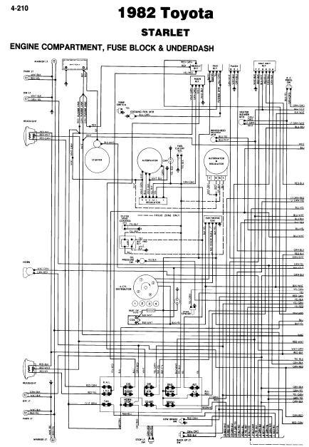 repairmanuals: Toyota Starlet 1982 Wiring Diagrams