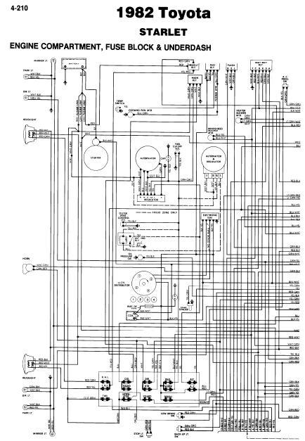 repairmanuals: Toyota Starlet 1982 Wiring Diagrams