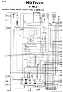 repair-manuals: Toyota Starlet 1982 Wiring Diagrams