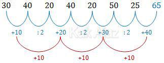 Penyelesaian pola bilangan no. 24 soal Numerikal TKPA SBMPTN 20116 kode 321