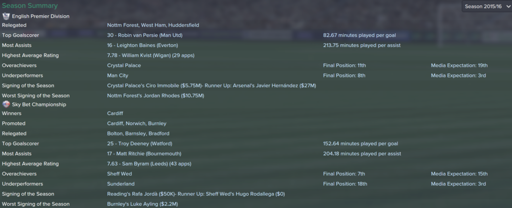 Extending Crystal Palace squad much