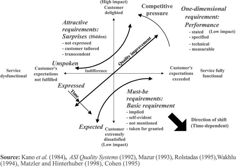 Kumpulan Skripsi Pemasaran Skripsi Manajemen Pemasaran Keuangan Sdm Download Skripsi Skripsi Informatika Skripsi Ekonomi Review Ebooks