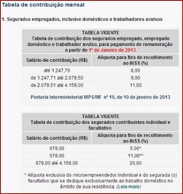 O INSS e a tabela de contribuição 2013