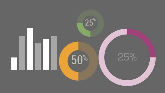 Google Play Store menerapkan grafik berdasarkan minat