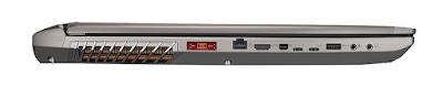 Port in dan Port Out ASUS ROG GX800