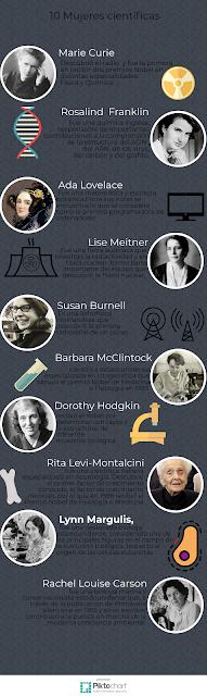Mujer y Niña en Ciencia 2018