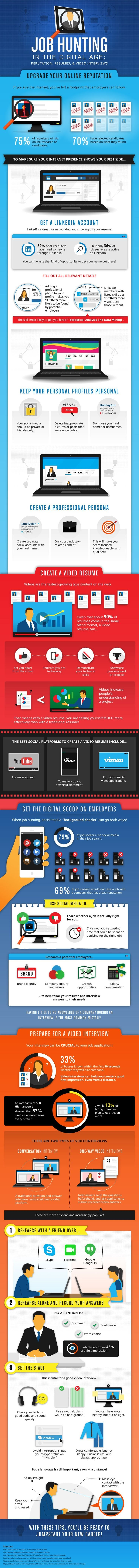 Job Hunting in the Digital Age - #infographic
