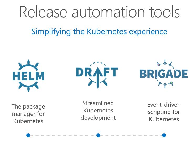 Introducing Azure Kubernetes Service (AKS) | always up, always on