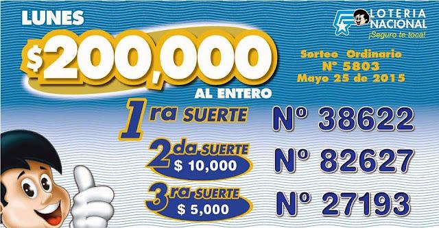 numeros ganadores loteria nacional 25 mayo 2015