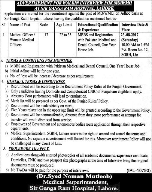 Doctors Jobs in Sir Ganga Ram Hospital Lahore