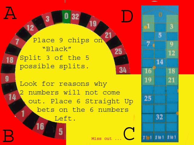 Winning at Roulette: 1 Color 6 Numbers Strategy We Want ...