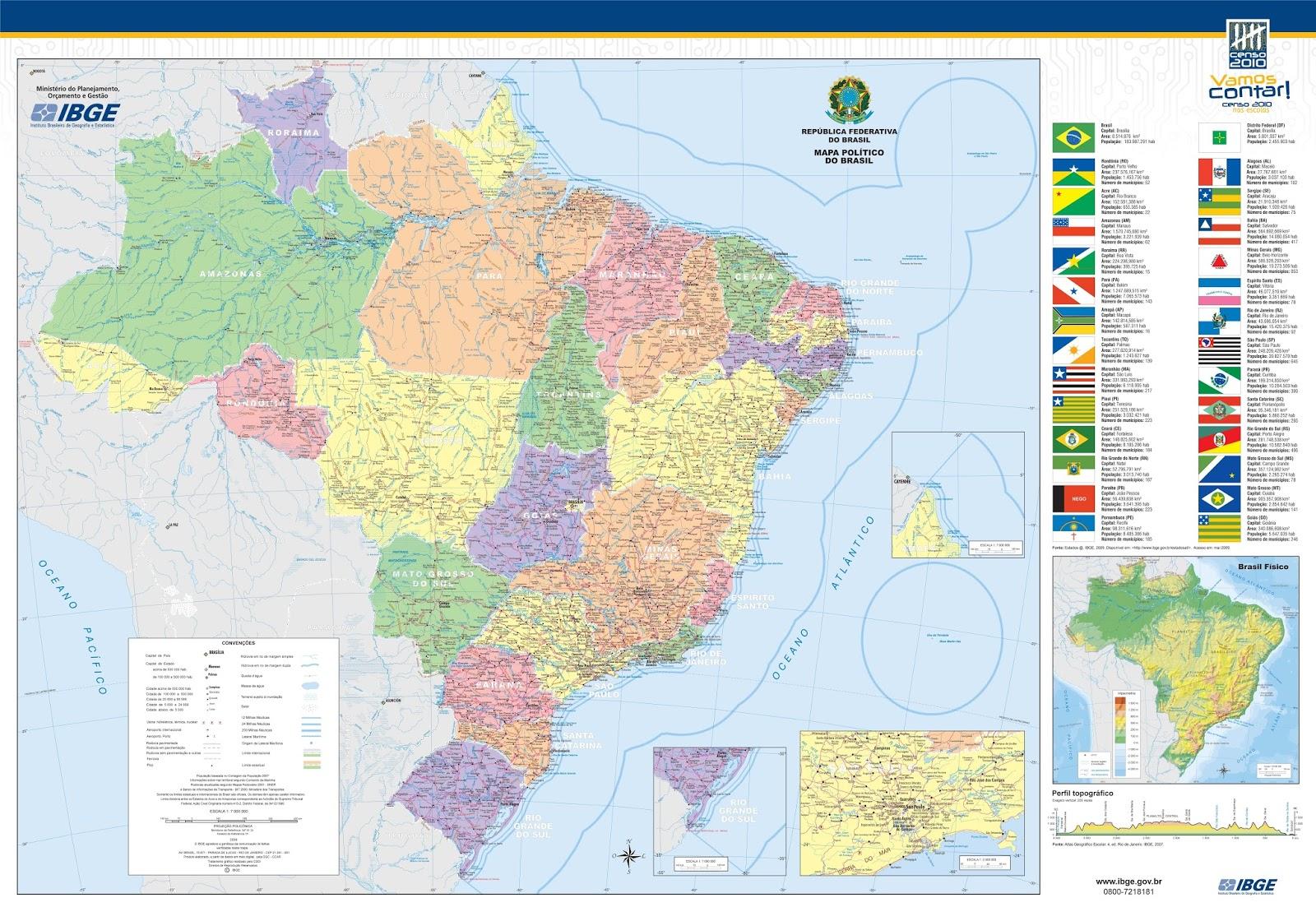 Os Estados Mais Ricos do Brasil (PIB 2017)