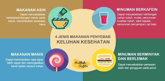4 Jenis Makanan Penyebab Keluhan Selama Berpuasa