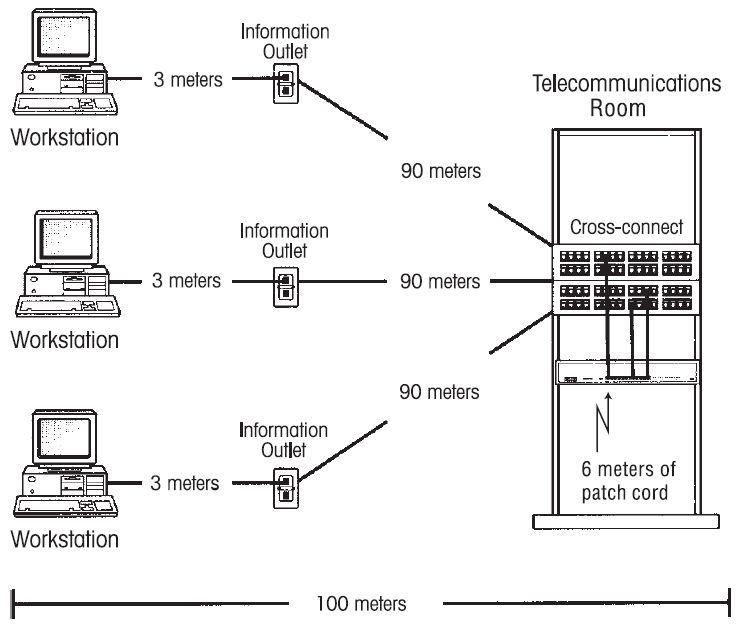 force diagrama de cableado estructurado en