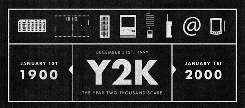 the issue of y2k problem I worked on code - ie i was a programmer - that had y2k issues that is, the  programs would not have worked if they hadn't been fixed and.