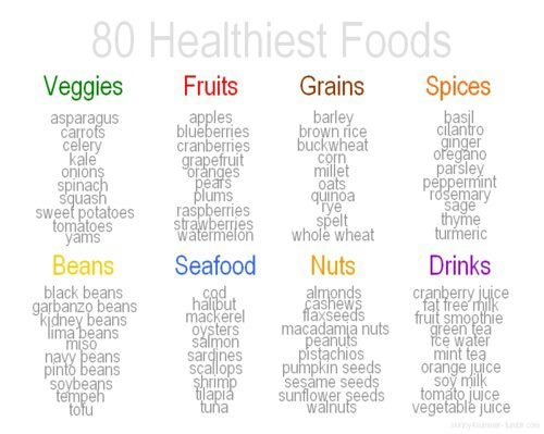 Healthy Food Additives To Avoid
