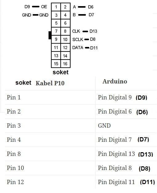 Belajar Scroll Left Dmd Arduino Difin Dev