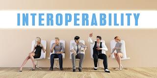Is Cloud Interoperability a Myth?