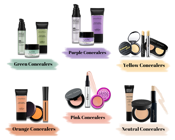 Color Correcting Concealers Why