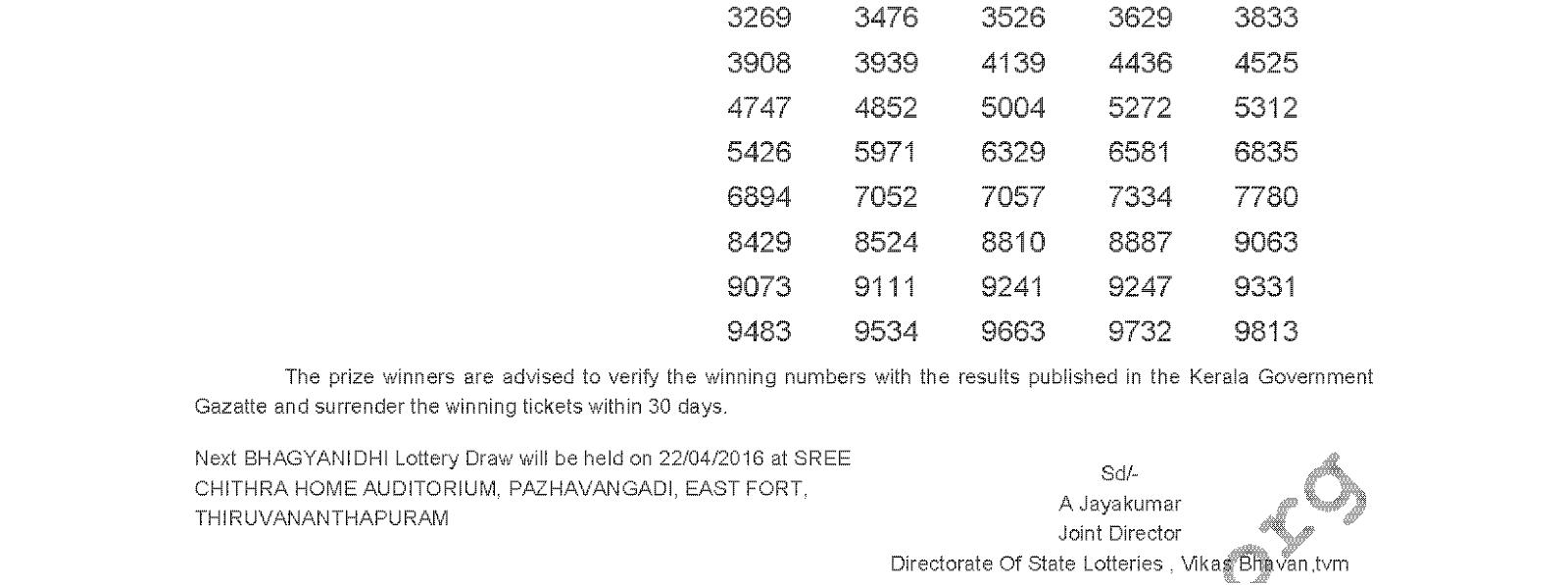 BHAGYANIDHI Lottery BN 233 Result 15-4-2016