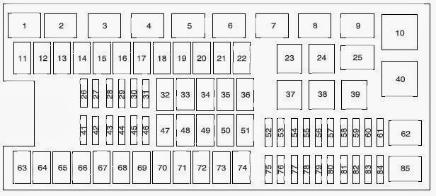 Fuse Box 2011 2014 Ford F 150 Fuse Panel Diagram