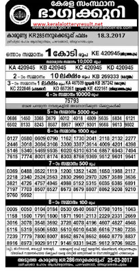 17.03.2017 BHAGYANIDHI LOTTERY BN 281 RESULTS - Kerala Lottery Result