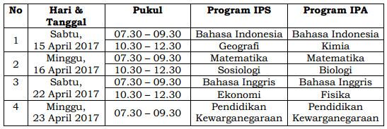 Jadwal UN untuk Pendidikan Kesetaraan Program Paket C Gelombang Pertama