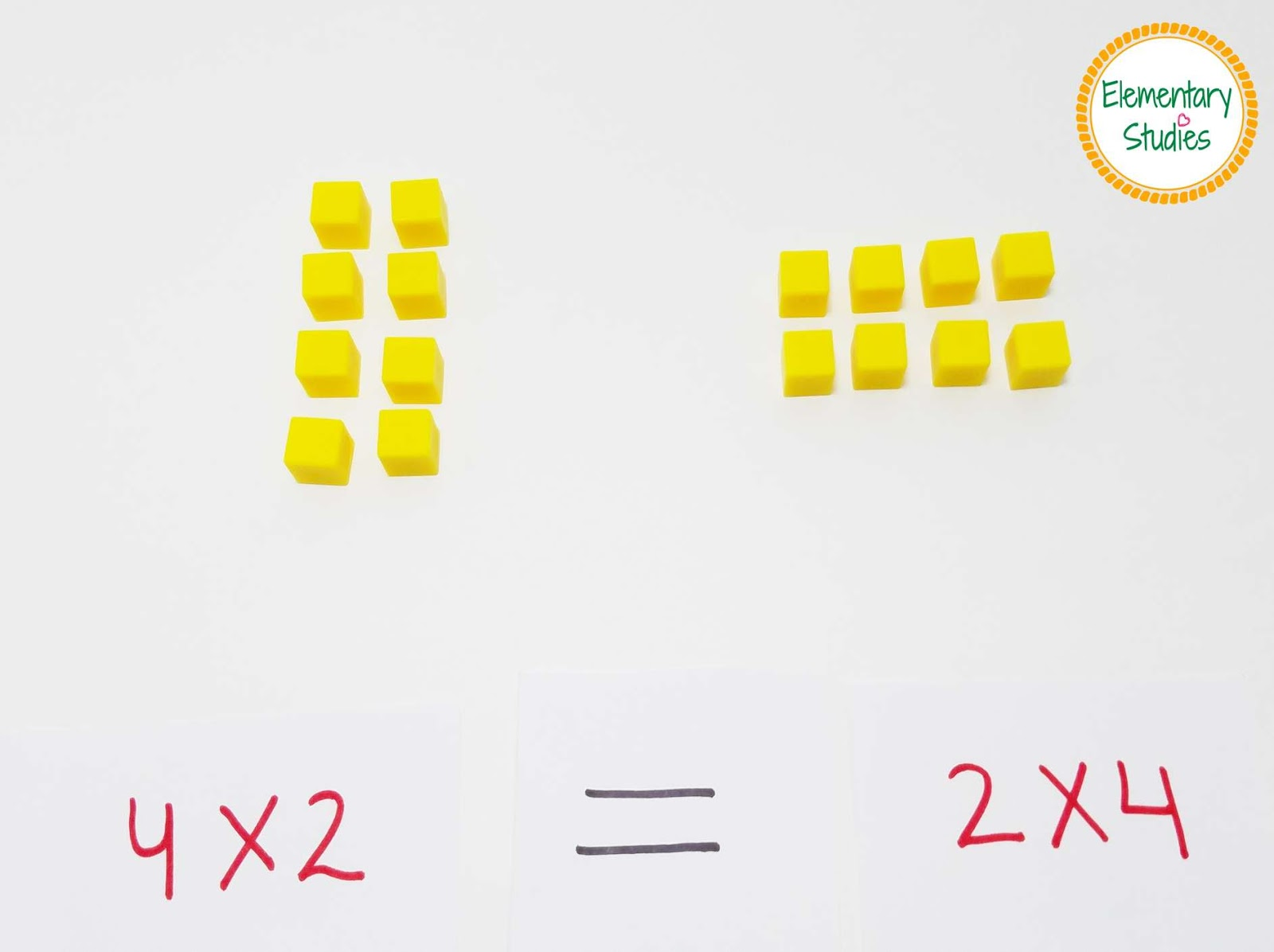 Elementary Stu S Properties Of Multiplication