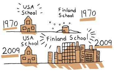 Perbedaan Sistem Pendidikan Indonesia & Finlandia