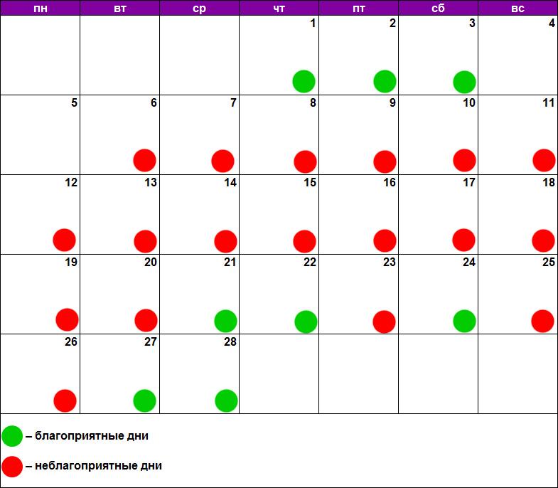 Лунный календарь стрижек февраль 2018