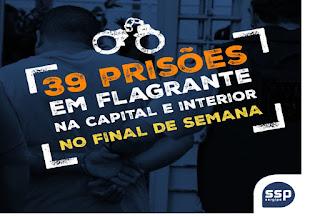 SSP registra 39 prisões durante o final de semana