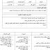 تحضير الوحدة الرابعة (السير والتراجم) في التربية الإسلامية للصف الثاني عشر