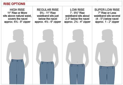 Sydney Fashion Hunter - Denim Do's & Don'ts - Jeans Rise