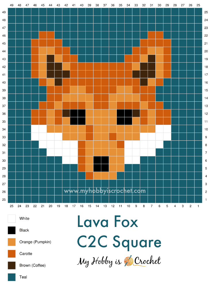 Lava Fox C2C Graph
