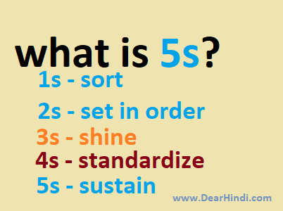 what is 5s, 5s kya hota hai,5s in hindi,5s posters,dearhindi.com