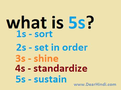 what is 5s, 5s kya hota hai,5s in hindi,5s posters,dearhindi.com