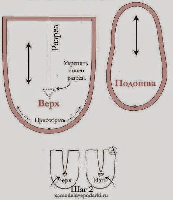 plantilla zapatilla para bebé