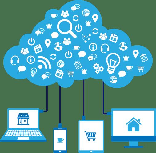 Software de gestión para tu empresa