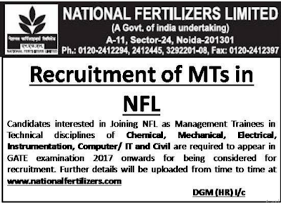 National Fertilizers Limited Recruitment 2017
