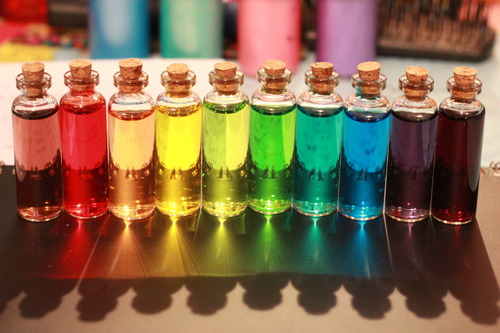 The Chemistry of Food Colouring