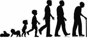 perkembangan manusia