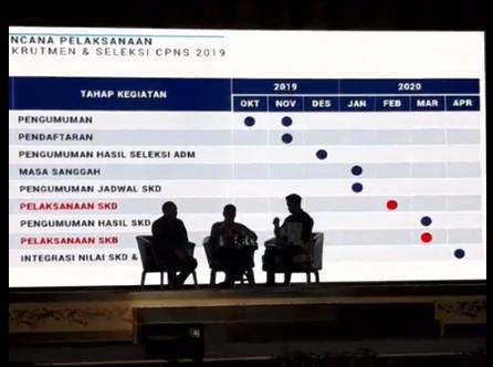 gambar jadwal resmi rekrutmen cpns 2019